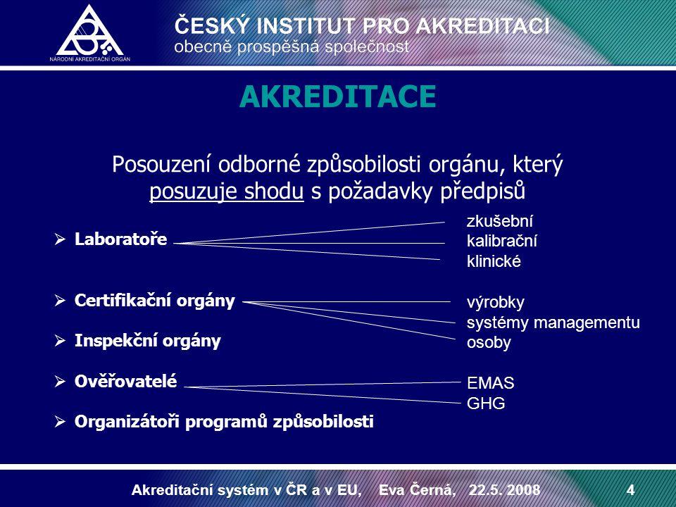 AKREDITACE Posouzení odborné způsobilosti orgánu, který posuzuje shodu s požadavky předpisů