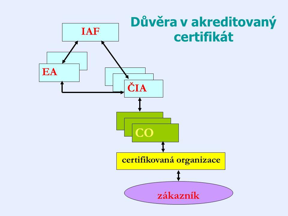 Důvěra v akreditovaný certifikát