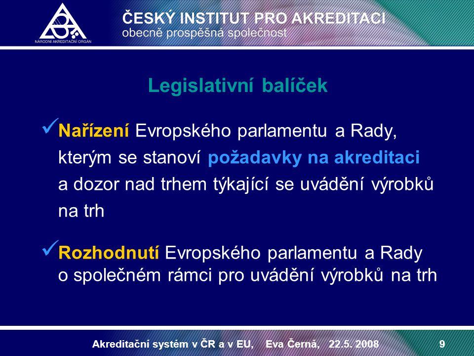 Legislativní balíček