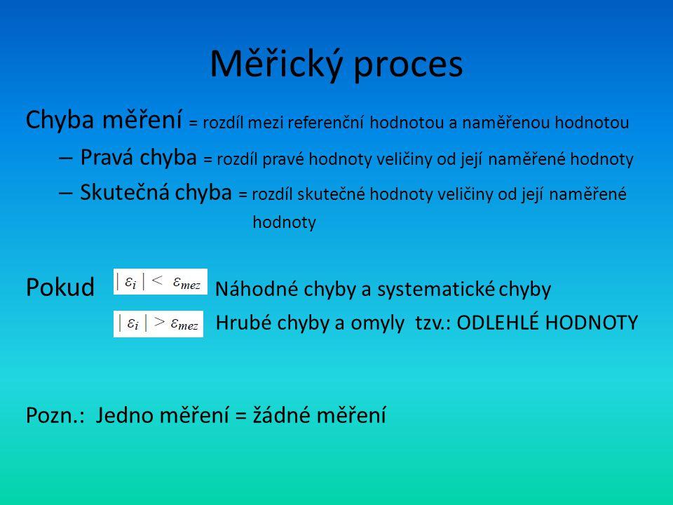 Měřický proces Chyba měření = rozdíl mezi referenční hodnotou a naměřenou hodnotou.