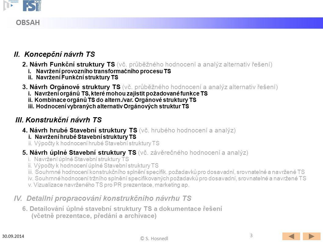 OBSAH II. Koncepční návrh TS