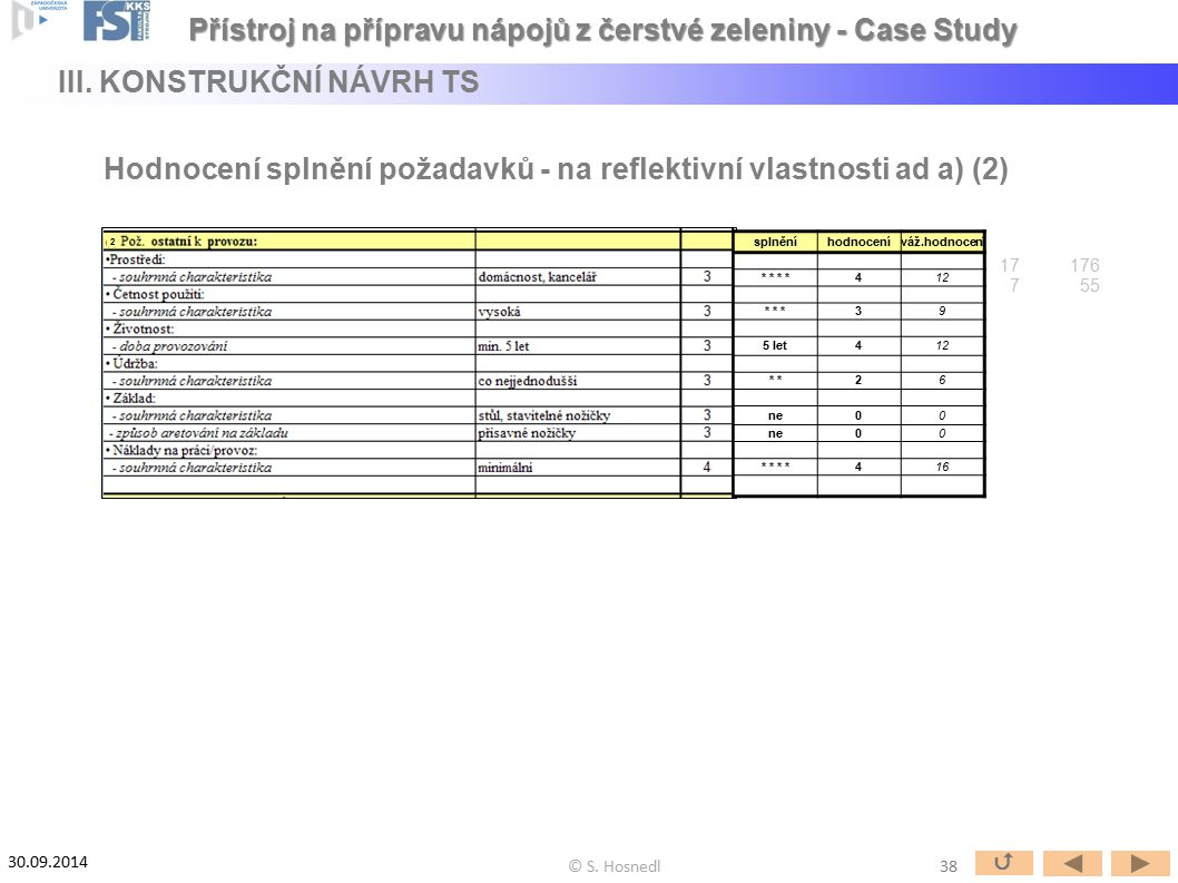 Přístroj na přípravu nápojů z čerstvé zeleniny - Case Study