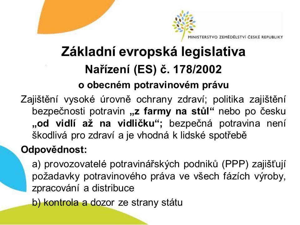 Základní evropská legislativa o obecném potravinovém právu