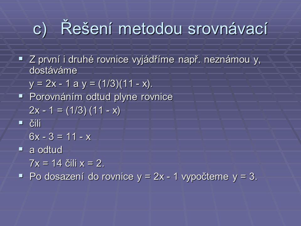 Řešení metodou srovnávací
