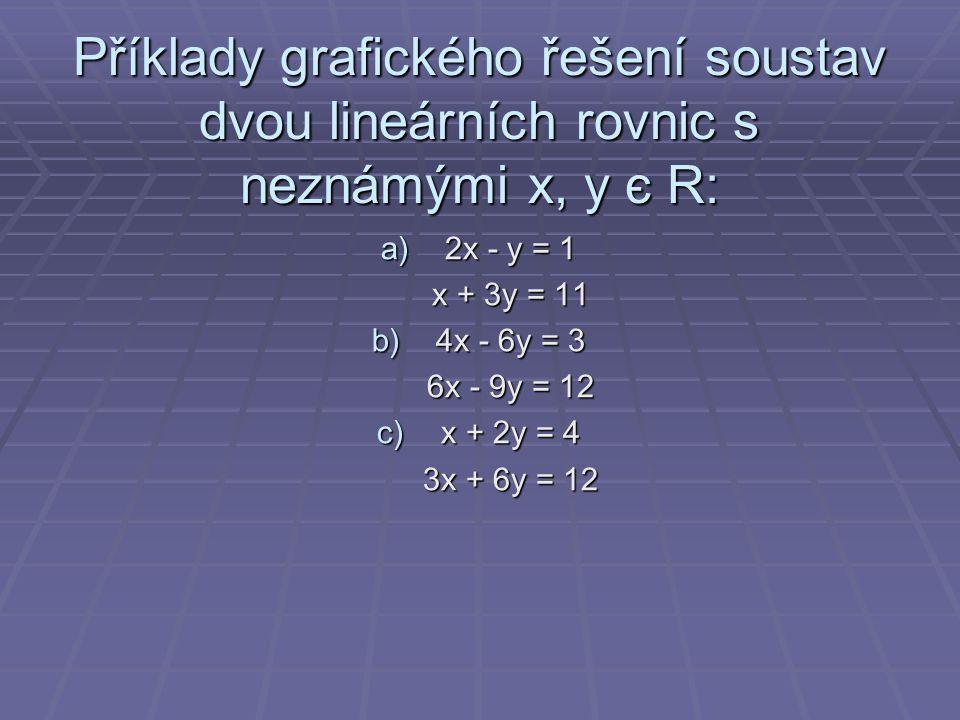 Příklady grafického řešení soustav dvou lineárních rovnic s neznámými x, y є R: