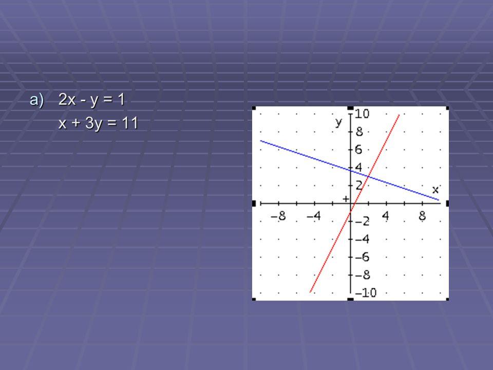 2x - y = 1 x + 3y = 11
