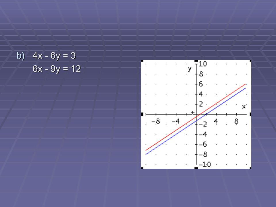 4x - 6y = 3 6x - 9y = 12
