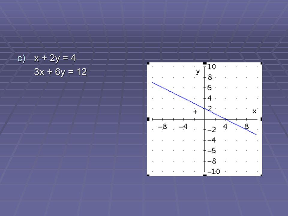x + 2y = 4 3x + 6y = 12