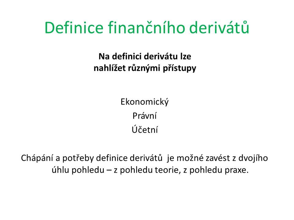 Definice finančního derivátů