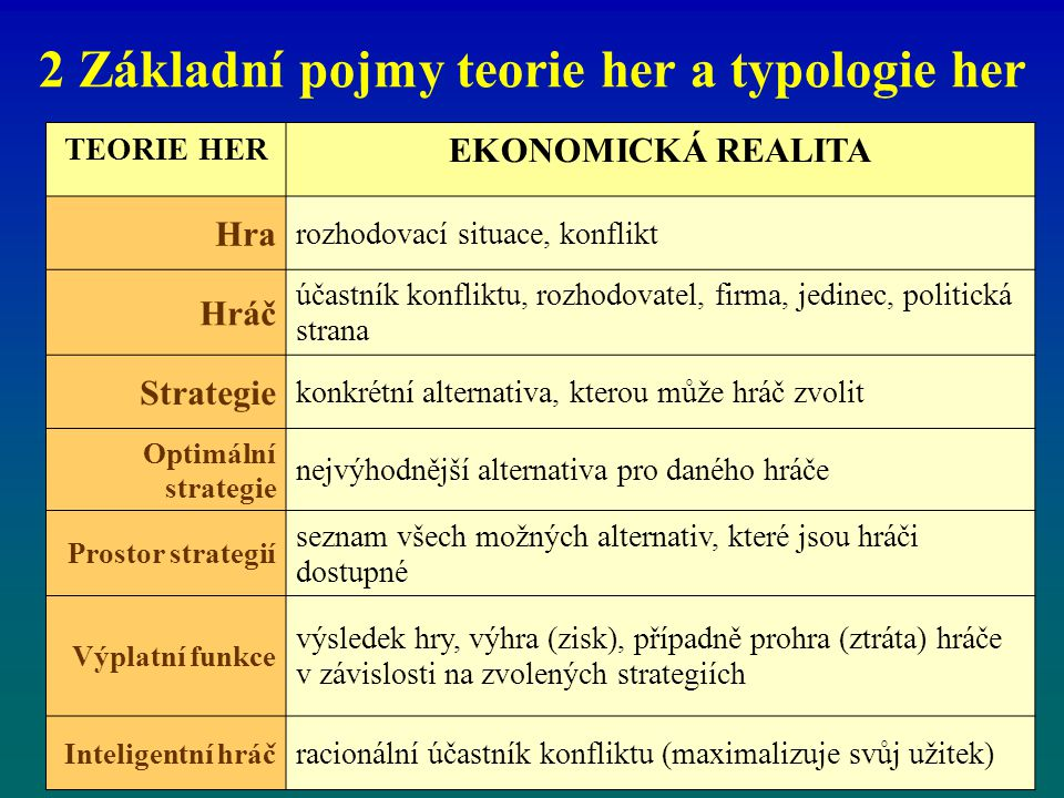 2 Základní pojmy teorie her a typologie her
