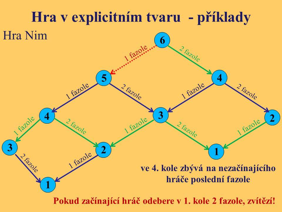 Hra v explicitním tvaru - příklady