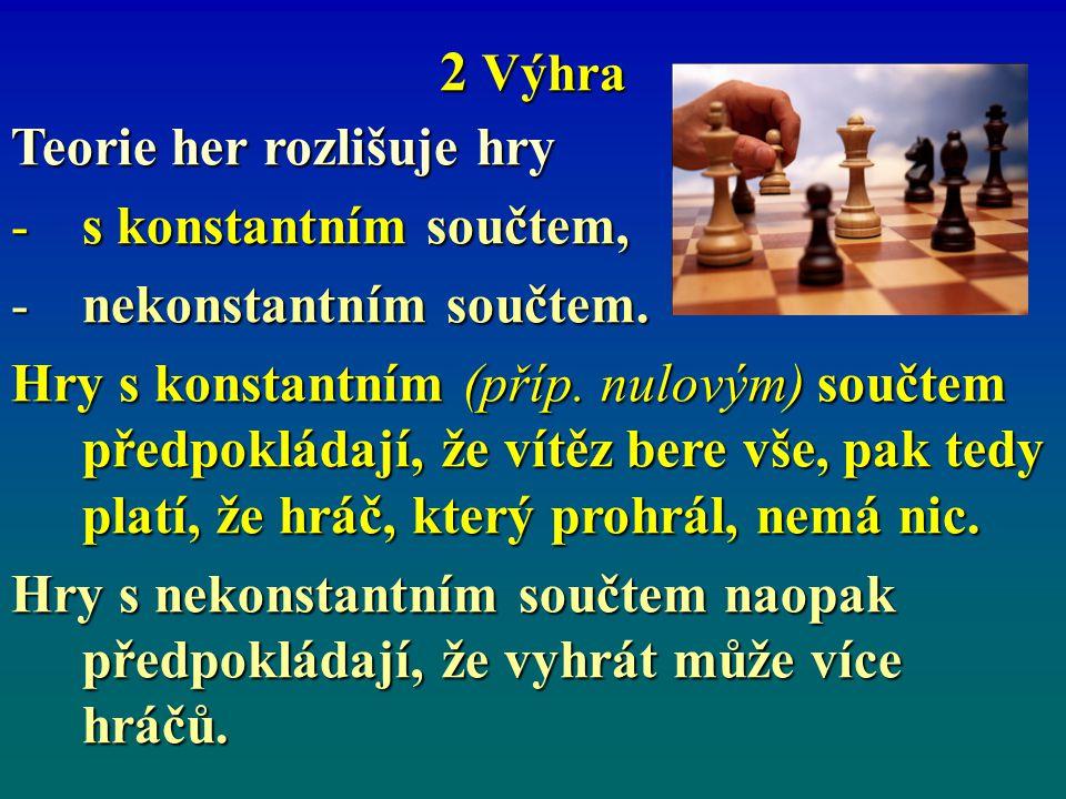 2 Výhra Teorie her rozlišuje hry s konstantním součtem,