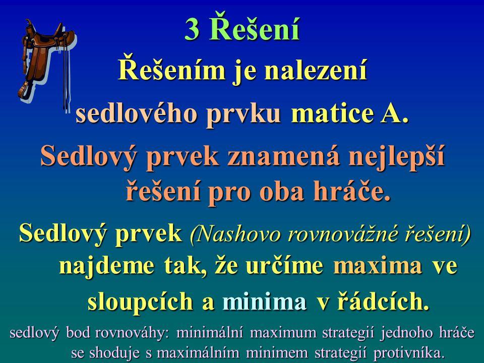 3 Řešení Řešením je nalezení sedlového prvku matice A.
