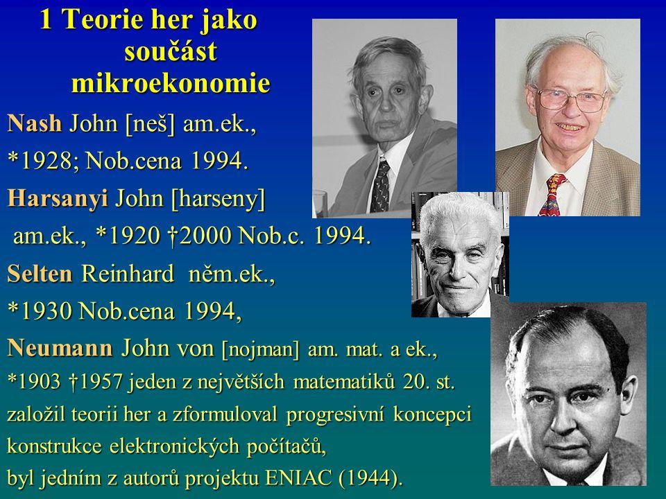 1 Teorie her jako součást mikroekonomie