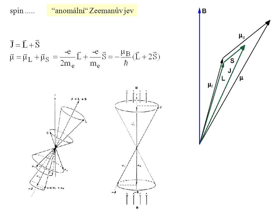spin ..... anomální Zeemanův jev