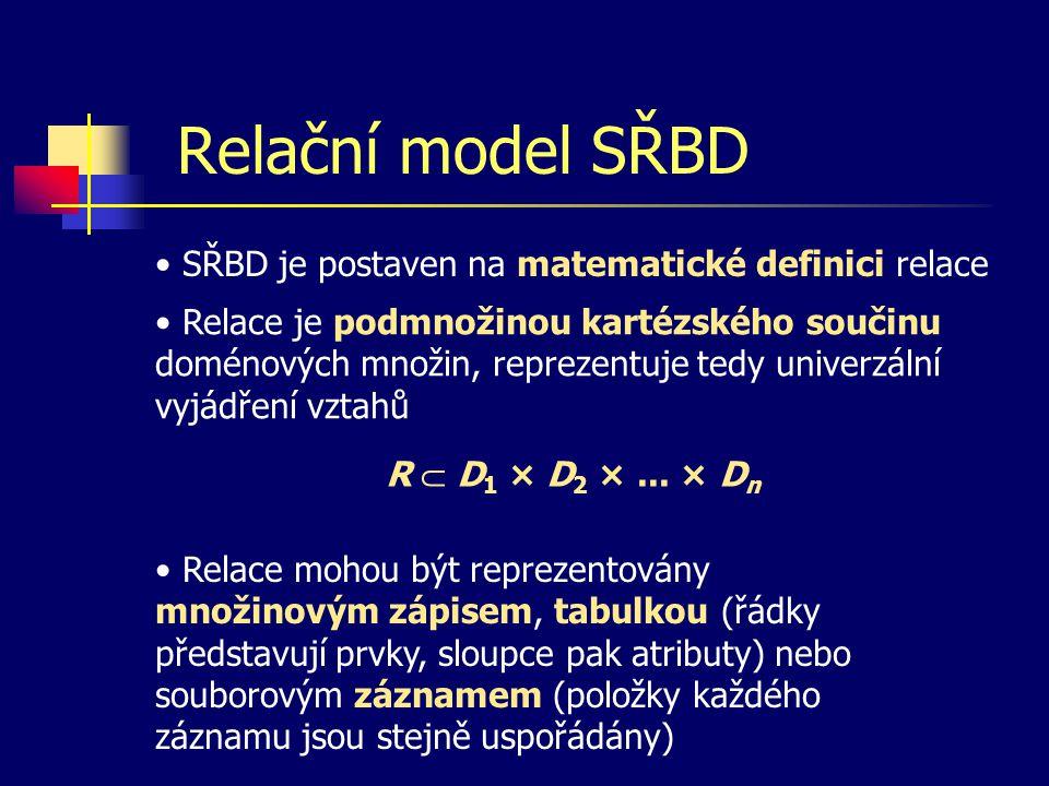 Relační model SŘBD SŘBD je postaven na matematické definici relace