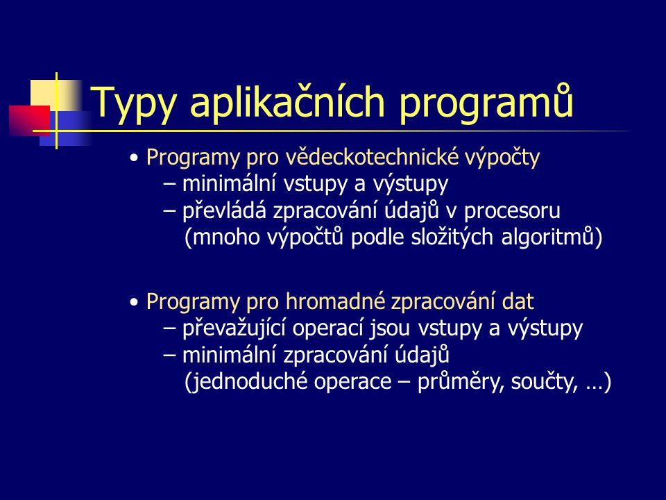 Typy aplikačních programů