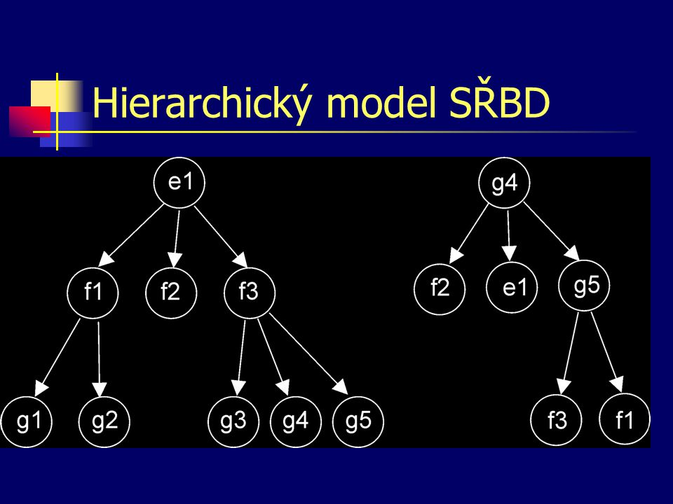 Hierarchický model SŘBD