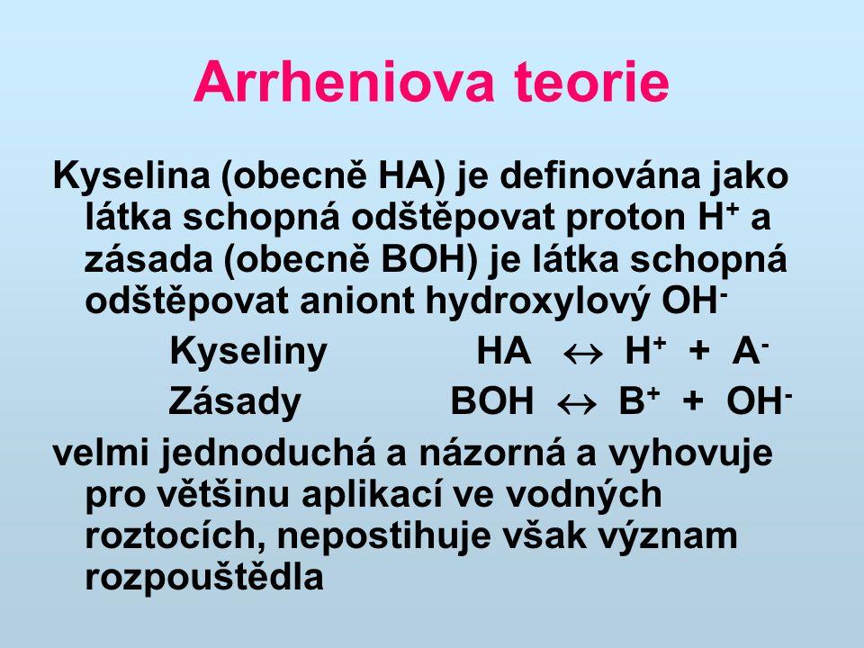 Arrheniova teorie