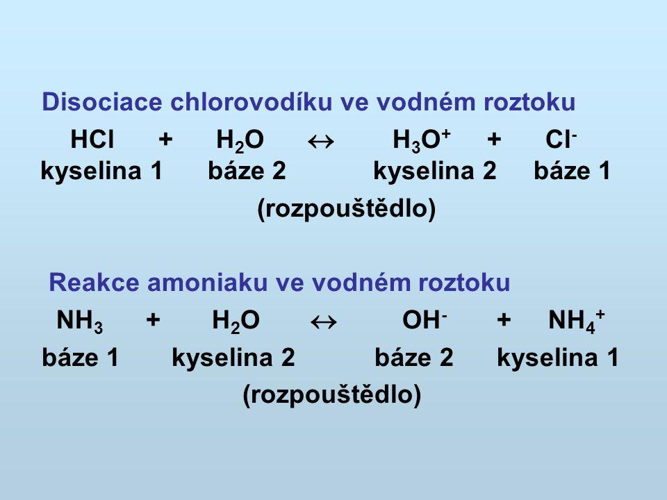 Disociace chlorovodíku ve vodném roztoku