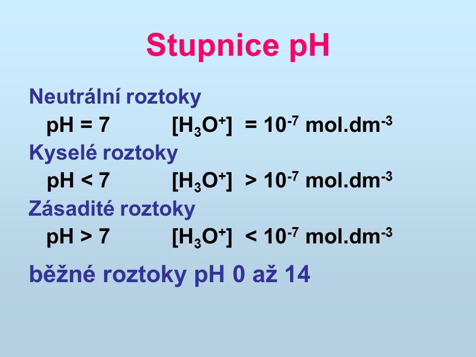 běžné roztoky pH 0 až 14 Stupnice pH Neutrální roztoky