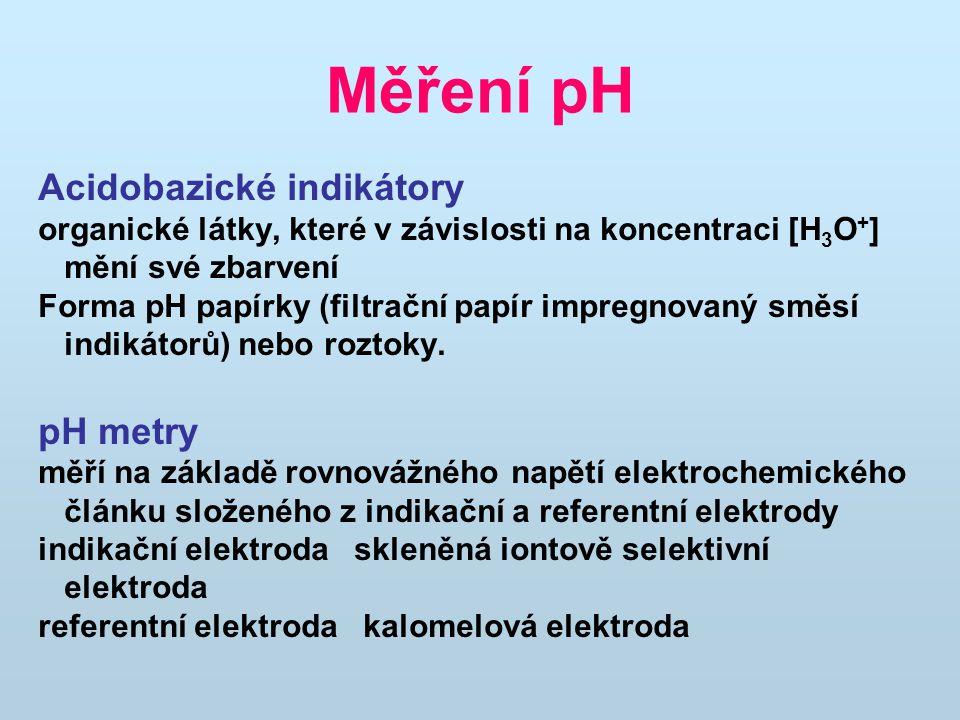 Měření pH Acidobazické indikátory pH metry
