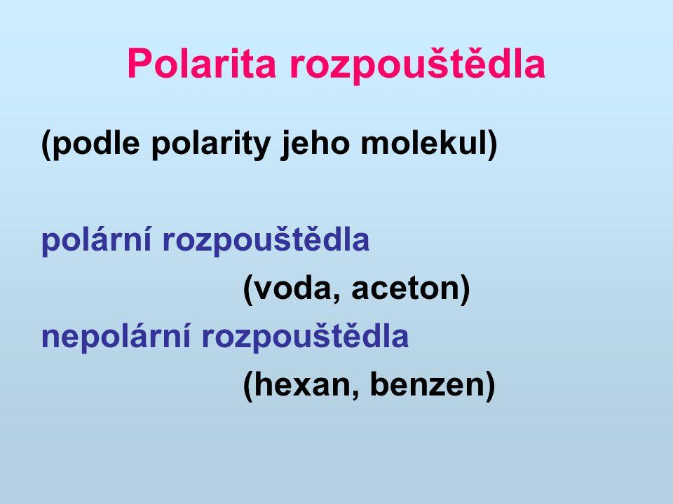 Polarita rozpouštědla