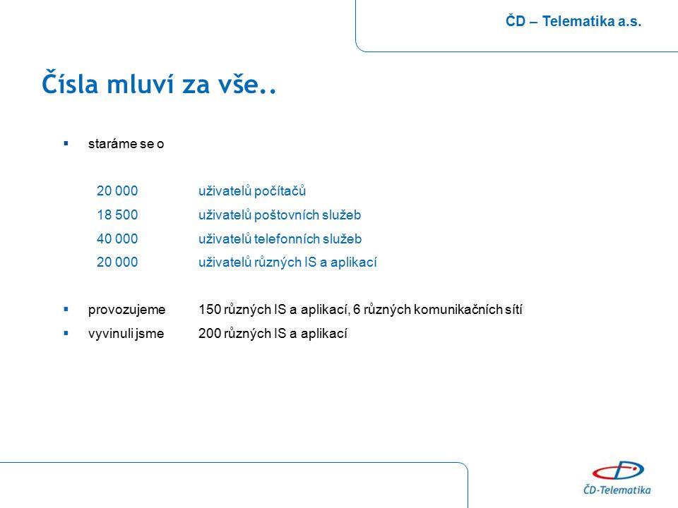 Čísla mluví za vše.. ČD – Telematika a.s. staráme se o
