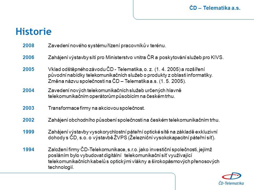 Historie ČD – Telematika a.s.