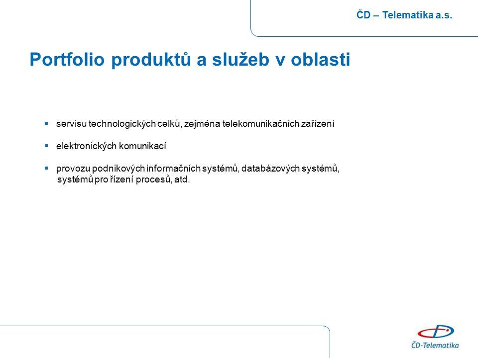 Portfolio produktů a služeb v oblasti