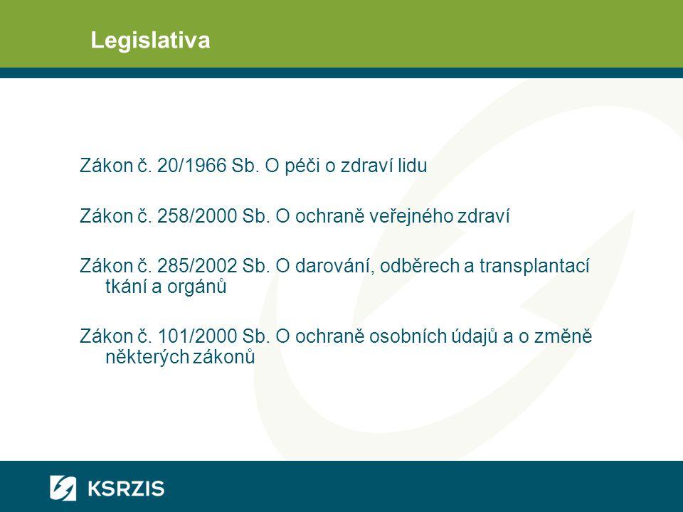 Legislativa Zákon č. 20/1966 Sb. O péči o zdraví lidu