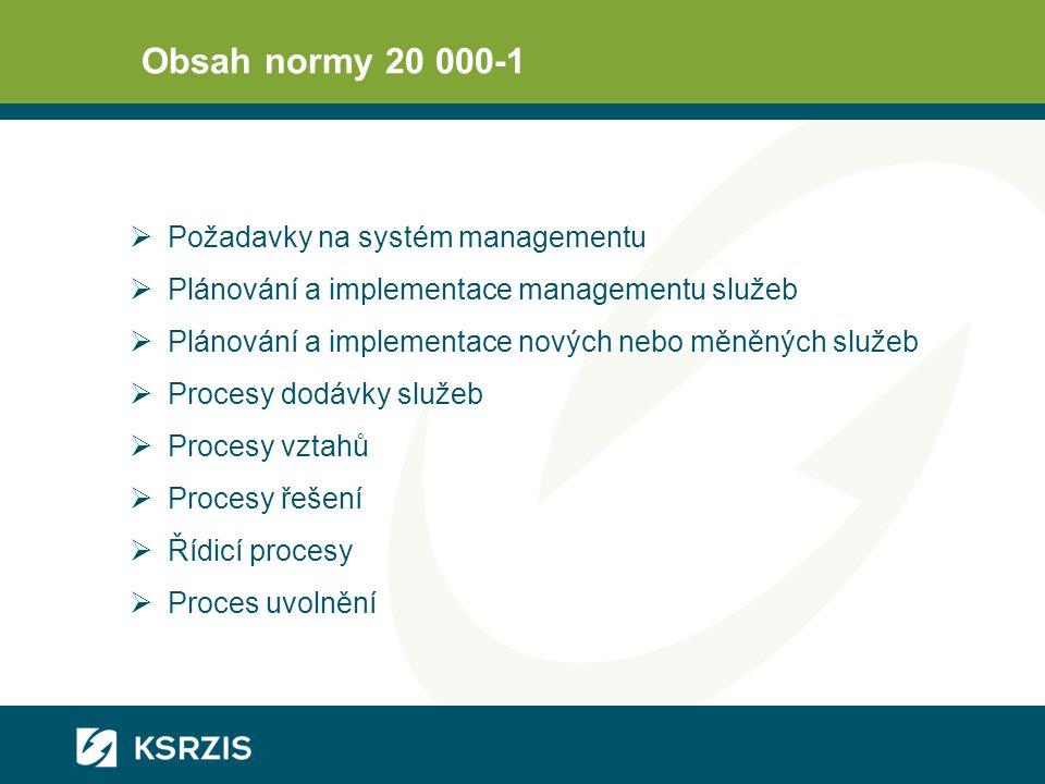 Obsah normy 20 000-1 Požadavky na systém managementu