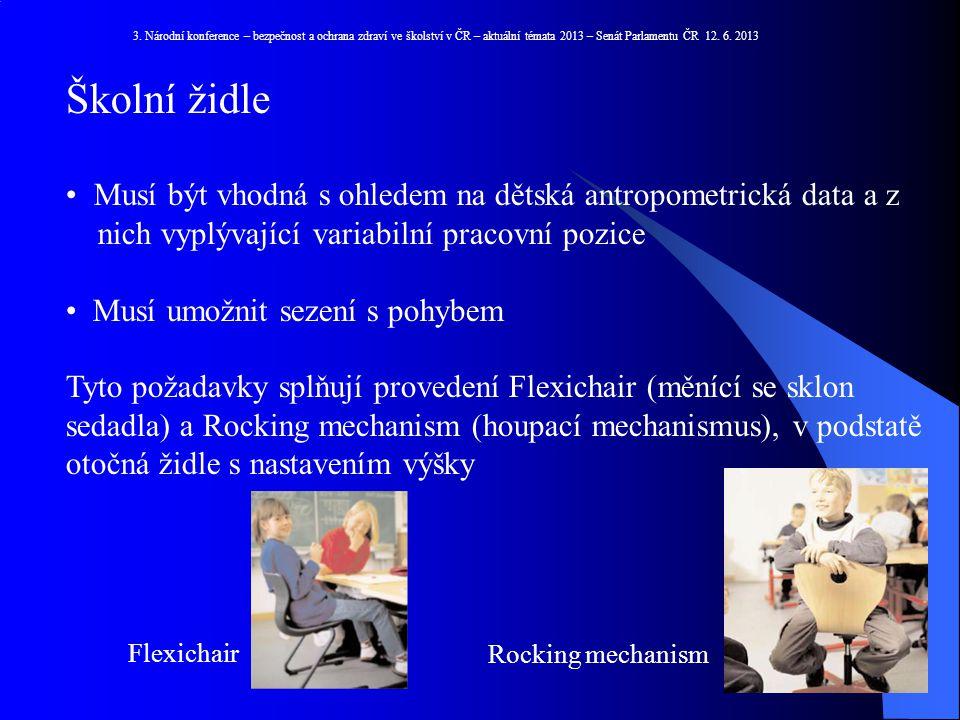 3. Národní konference – bezpečnost a ochrana zdraví ve školství v ČR – aktuální témata 2013 – Senát Parlamentu ČR 12. 6. 2013