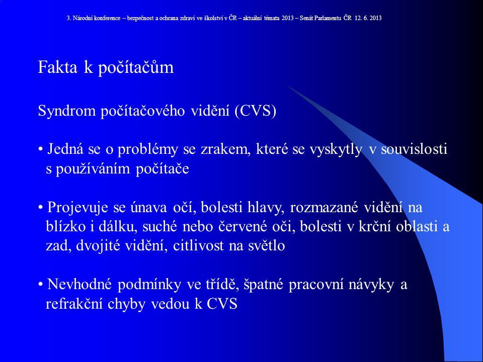 Fakta k počítačům Syndrom počítačového vidění (CVS)