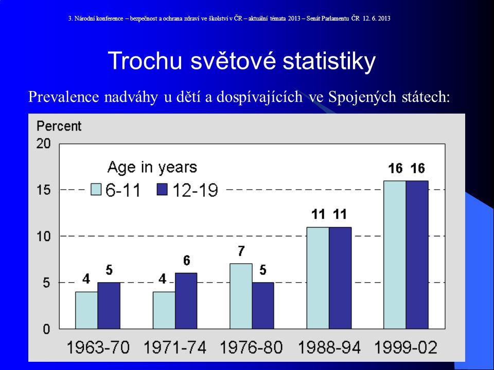 Trochu světové statistiky