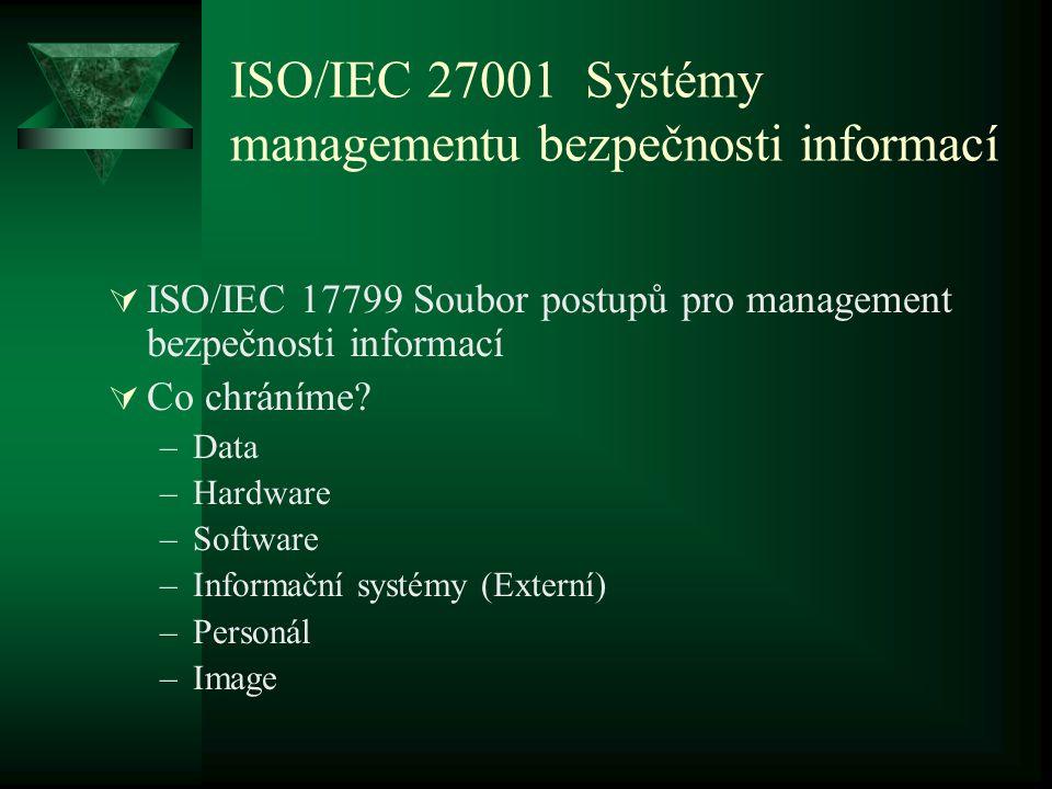 ISO/IEC 27001 Systémy managementu bezpečnosti informací
