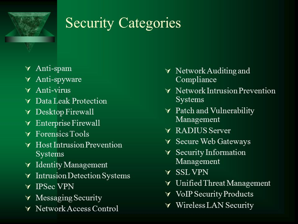 Security Categories Anti-spam Network Auditing and Compliance