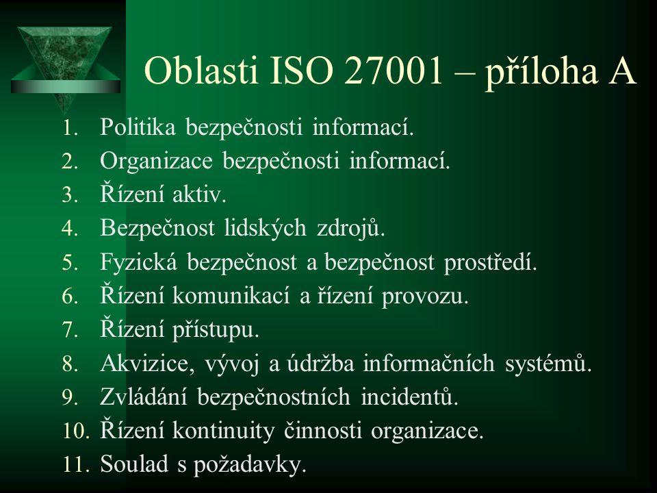 Oblasti ISO 27001 – příloha A Politika bezpečnosti informací.