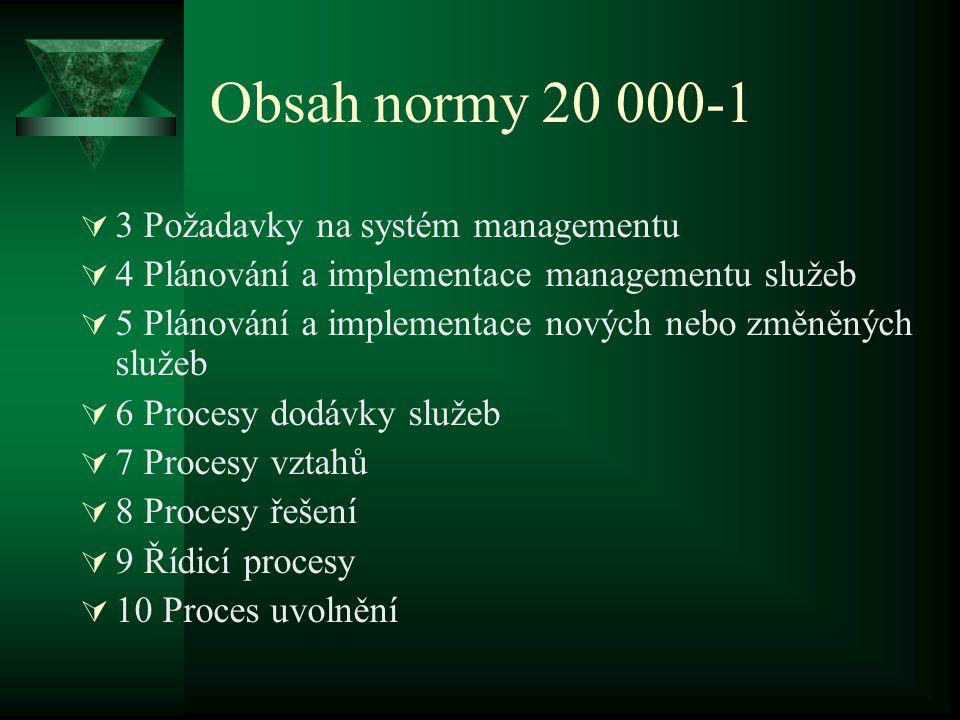 Obsah normy 20 000-1 3 Požadavky na systém managementu