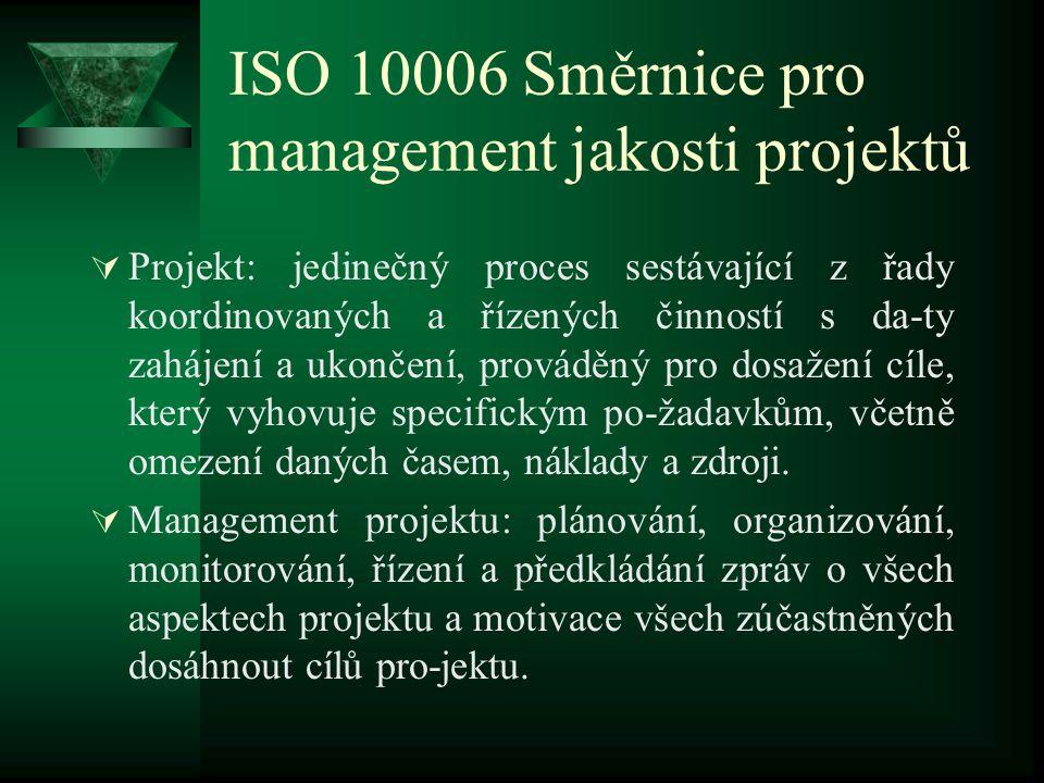 ISO 10006 Směrnice pro management jakosti projektů