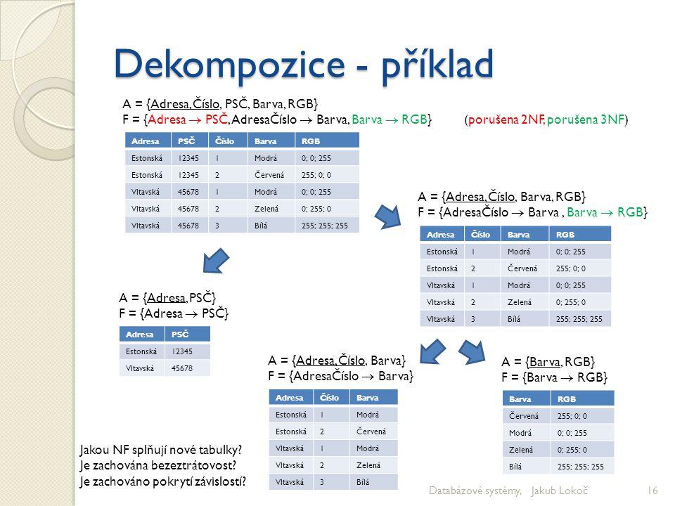 Dekompozice - příklad A = {Adresa, Číslo, PSČ, Barva, RGB}