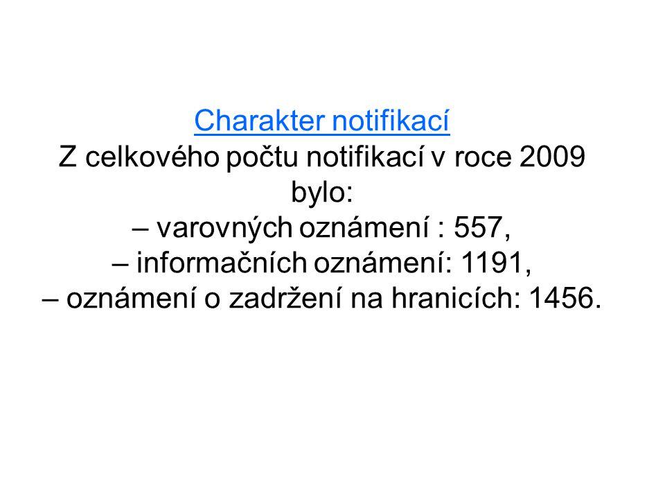 Z celkového počtu notifikací v roce 2009 bylo: