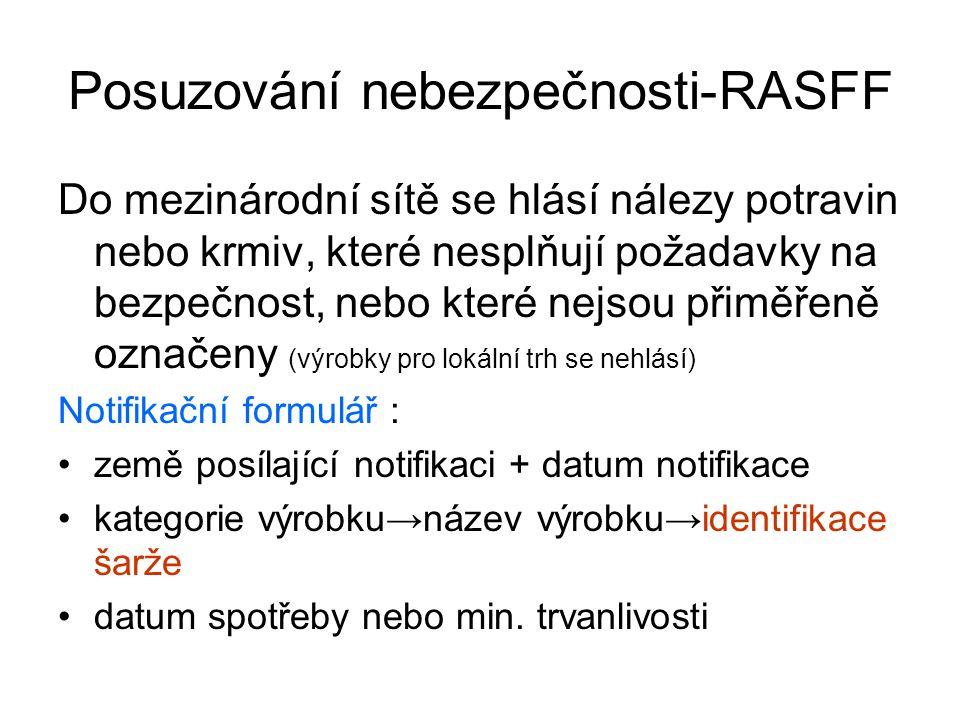 Posuzování nebezpečnosti-RASFF