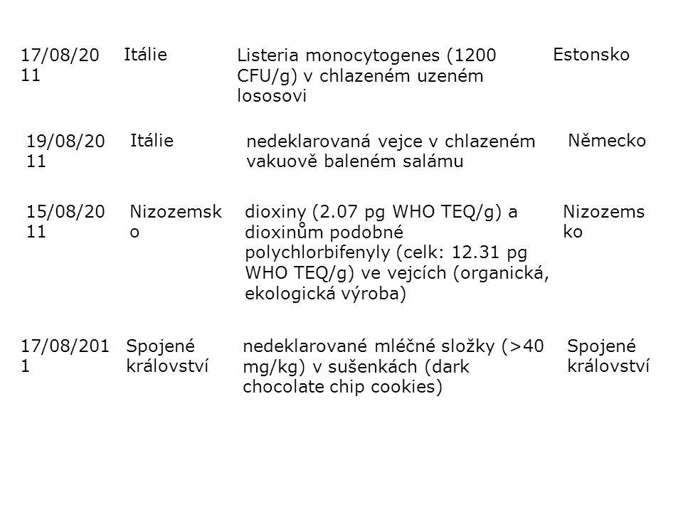 17/08/2011 Itálie. Listeria monocytogenes (1200 CFU/g) v chlazeném uzeném lososovi. Estonsko. 19/08/2011.