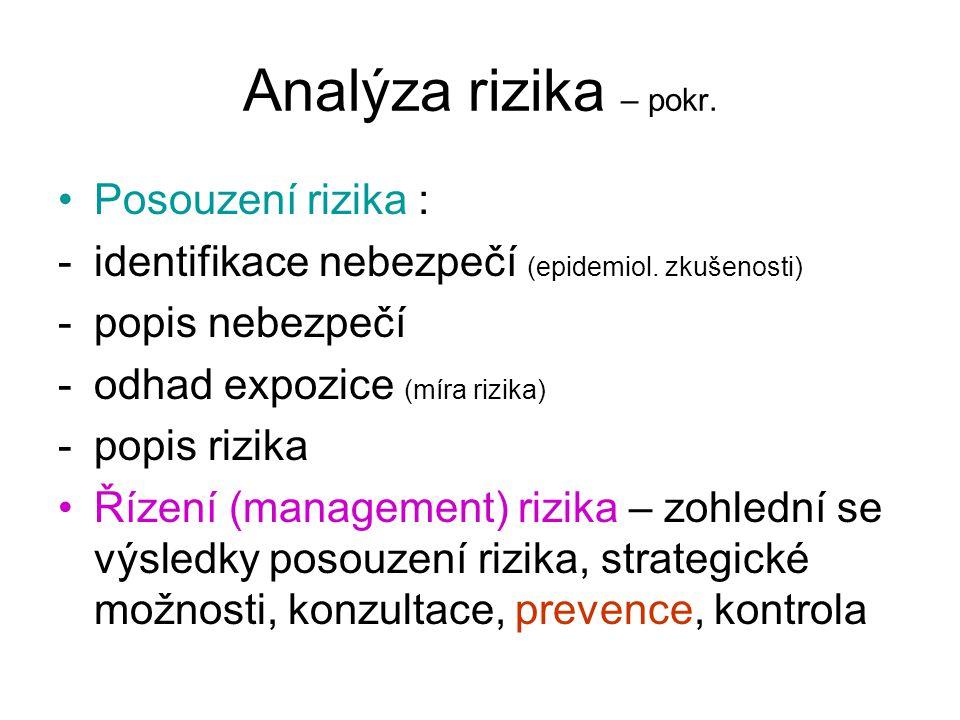 Analýza rizika – pokr. Posouzení rizika :