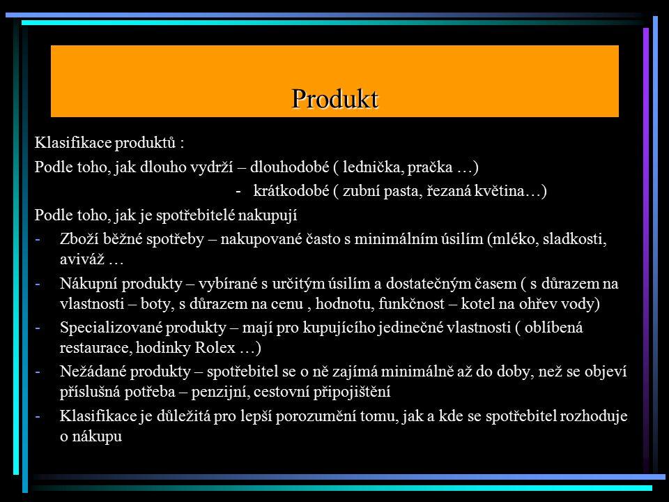 Produkt Klasifikace produktů :