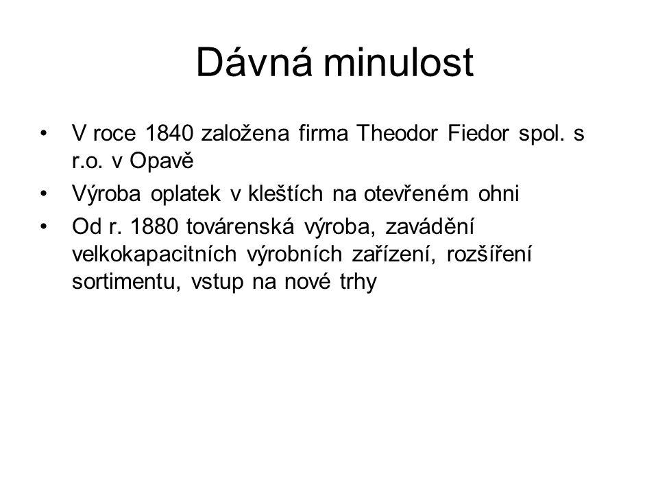 Dávná minulost V roce 1840 založena firma Theodor Fiedor spol. s r.o. v Opavě. Výroba oplatek v kleštích na otevřeném ohni.