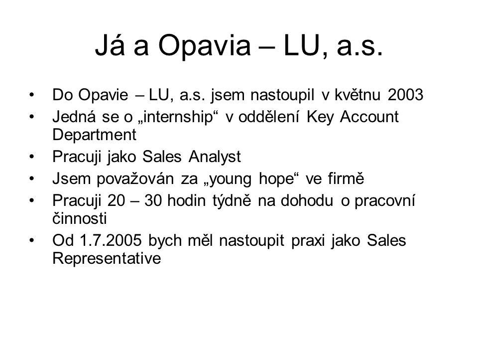 """Já a Opavia – LU, a.s. Do Opavie – LU, a.s. jsem nastoupil v květnu 2003. Jedná se o """"internship v oddělení Key Account Department."""