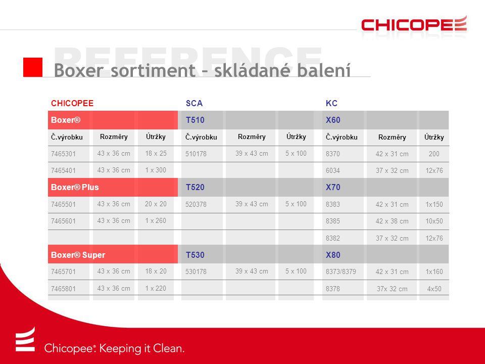 REFERENCE Boxer sortiment – skládané balení CHICOPEE Boxer®