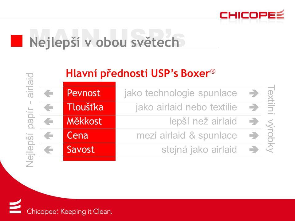 MAIN USP's Nejlepší v obou světech Hlavní přednosti USP's Boxer®